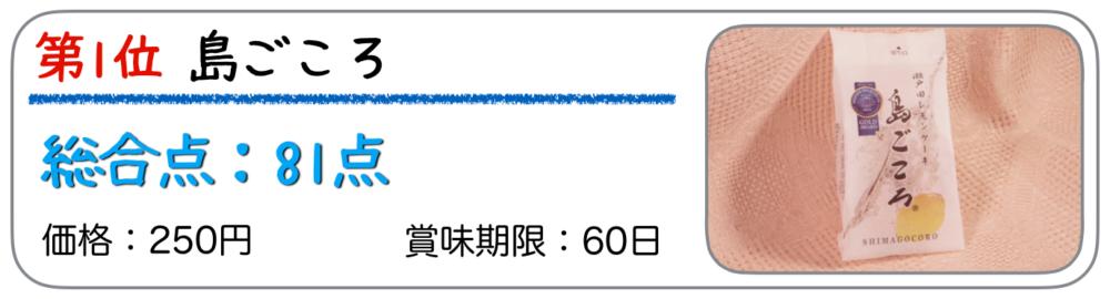第1位 瀬戸田レモンケーキ島ごころ