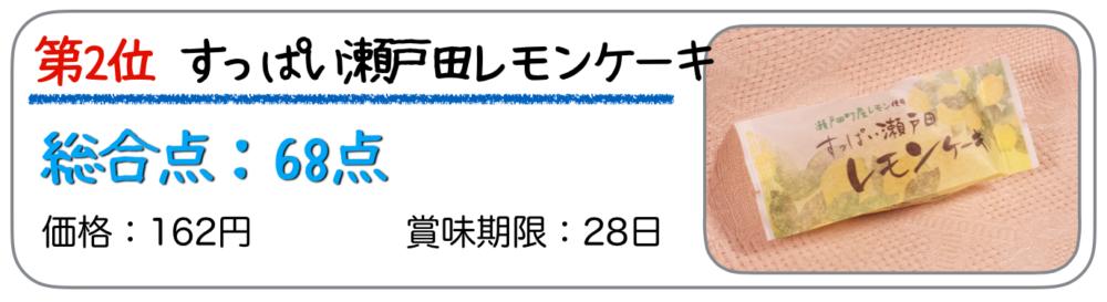 第2位 すっぱい瀬戸田レモンケーキすっぱい瀬戸田レモンケーキ